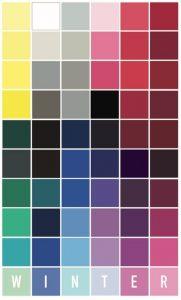 Armocromia test online