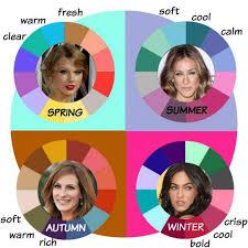 inverno armocromia