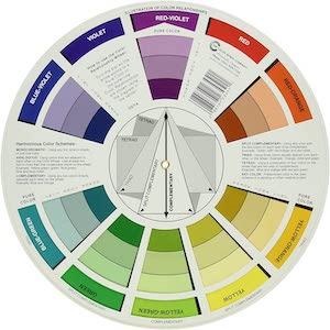 palette armocromia